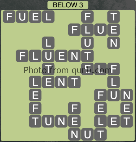 Wordscapes Below 3 (Level 1091) Answers
