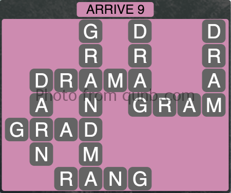 Wordscapes Arrive 9 (Level 1113) Answers