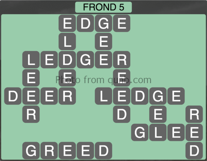 Wordscapes Frond 5 (Level 261) Answers