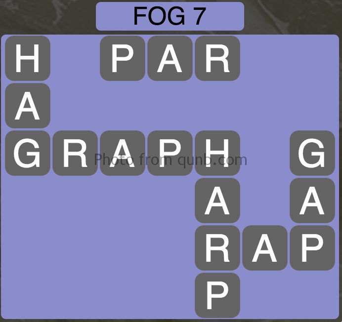 Wordscapes Level 55 (Fog 7) Answer
